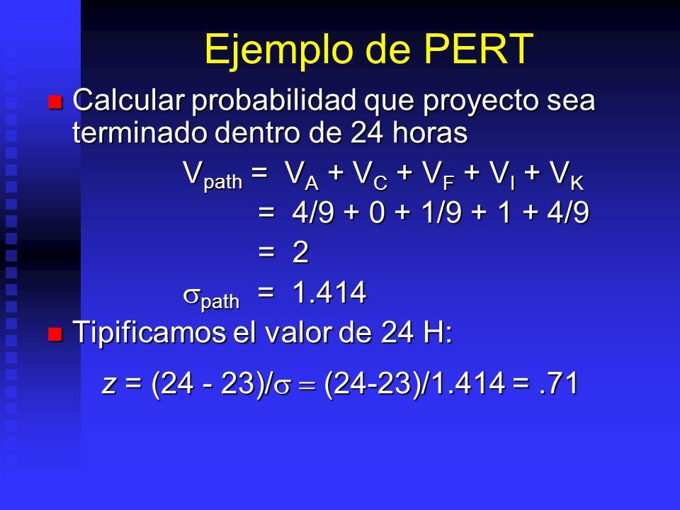 Ejemplo de PERT Calcular probabilidad que proyecto sea terminado dentro de 24 horas Calcular probabilidad que proyecto sea terminado dentro de 24 horas V path = V A + V C + V F + V I + V K = 4/9 + 0 + 1/9 + 1 + 4/9 = 4/9 + 0 + 1/9 + 1 + 4/9 = 2 = 2 path = 1.414 path = 1.414 Tipificamos el valor de 24 H: Tipificamos el valor de 24 H: z = (24 - 23)/ (24-23)/1.414 =.71