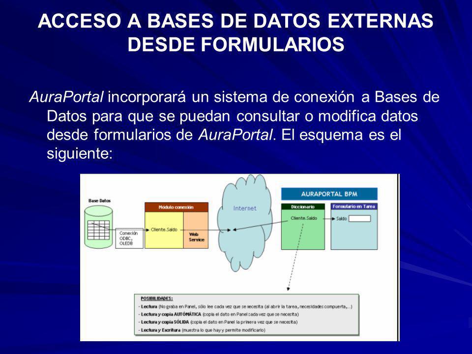 ACCESO A BASES DE DATOS EXTERNAS DESDE FORMULARIOS AuraPortal incorporará un sistema de conexión a Bases de Datos para que se puedan consultar o modif