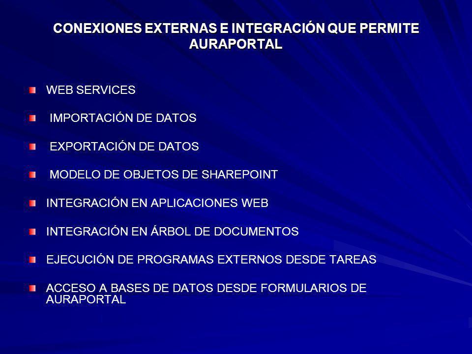 CONEXIONES EXTERNAS E INTEGRACIÓN QUE PERMITE AURAPORTAL WEB SERVICES IMPORTACIÓN DE DATOS EXPORTACIÓN DE DATOS MODELO DE OBJETOS DE SHAREPOINT INTEGR