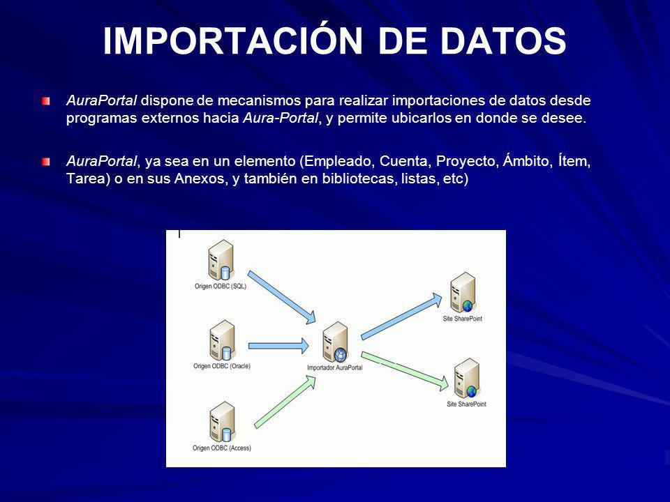 IMPORTACIÓN DE DATOS AuraPortal dispone de mecanismos para realizar importaciones de datos desde programas externos hacia Aura-Portal, y permite ubica
