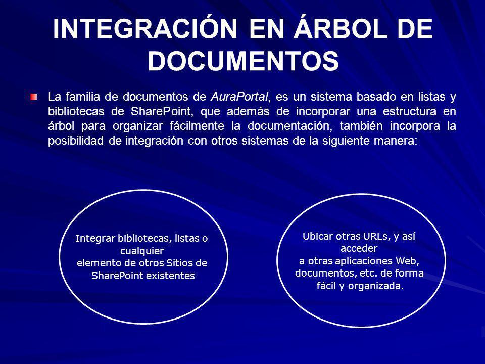 INTEGRACIÓN EN ÁRBOL DE DOCUMENTOS La familia de documentos de AuraPortal, es un sistema basado en listas y bibliotecas de SharePoint, que además de i
