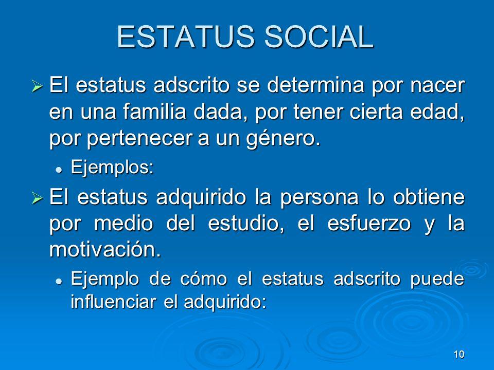 10 ESTATUS SOCIAL El estatus adscrito se determina por nacer en una familia dada, por tener cierta edad, por pertenecer a un género. El estatus adscri