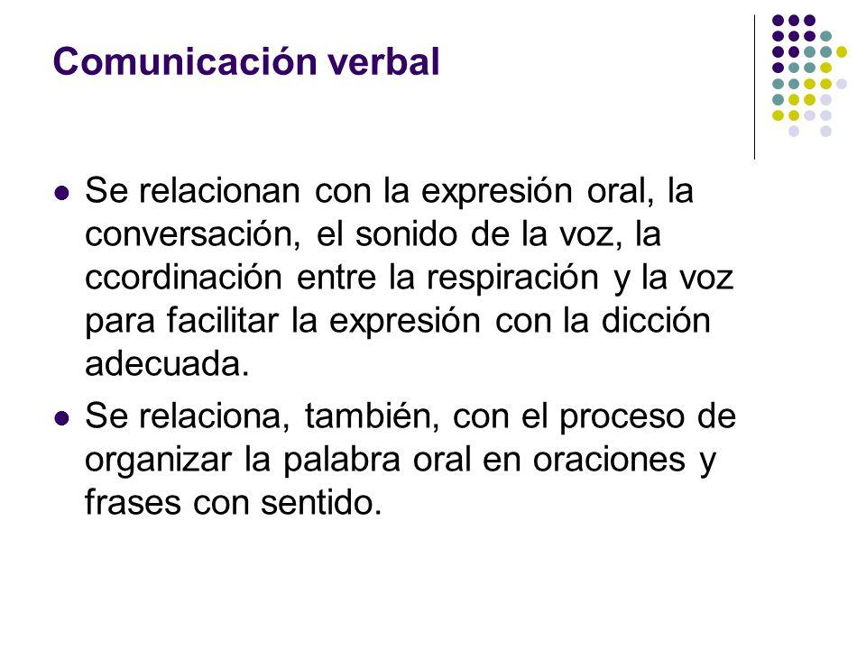 Comunicación verbal Se relacionan con la expresión oral, la conversación, el sonido de la voz, la ccordinación entre la respiración y la voz para facilitar la expresión con la dicción adecuada.