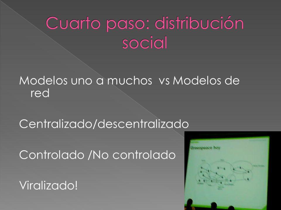 Modelos uno a muchos vs Modelos de red Centralizado/descentralizado Controlado /No controlado Viralizado!