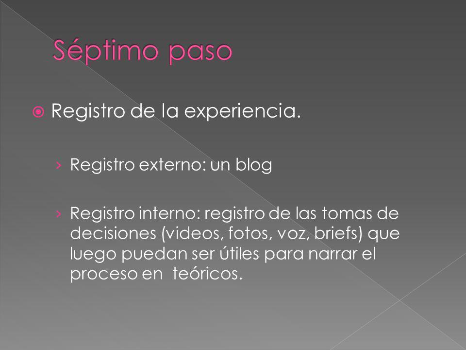 Registro de la experiencia. Registro externo: un blog Registro interno: registro de las tomas de decisiones (videos, fotos, voz, briefs) que luego pue