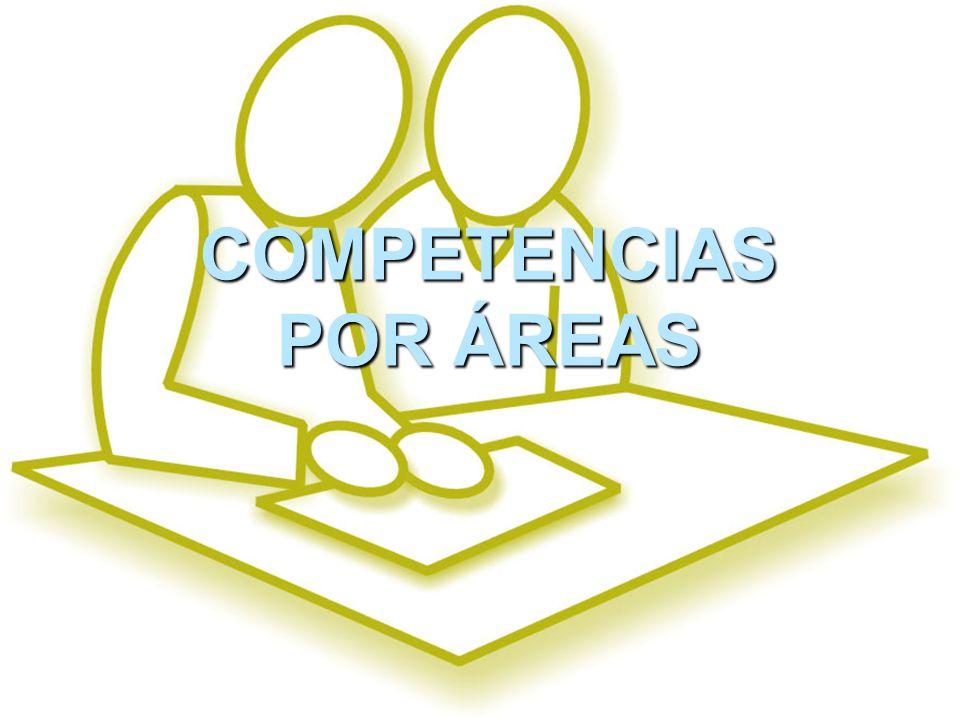 COMPONENTES Geométrico-métrico está relacionado con la construcción y manipulación de representaciones de los objetos del espacio, las relaciones entre ellos, sus transformaciones.
