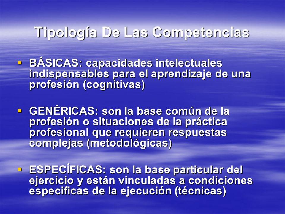 Tipología De Las Competencias BÁSICAS: capacidades intelectuales indispensables para el aprendizaje de una profesión (cognitivas) BÁSICAS: capacidades