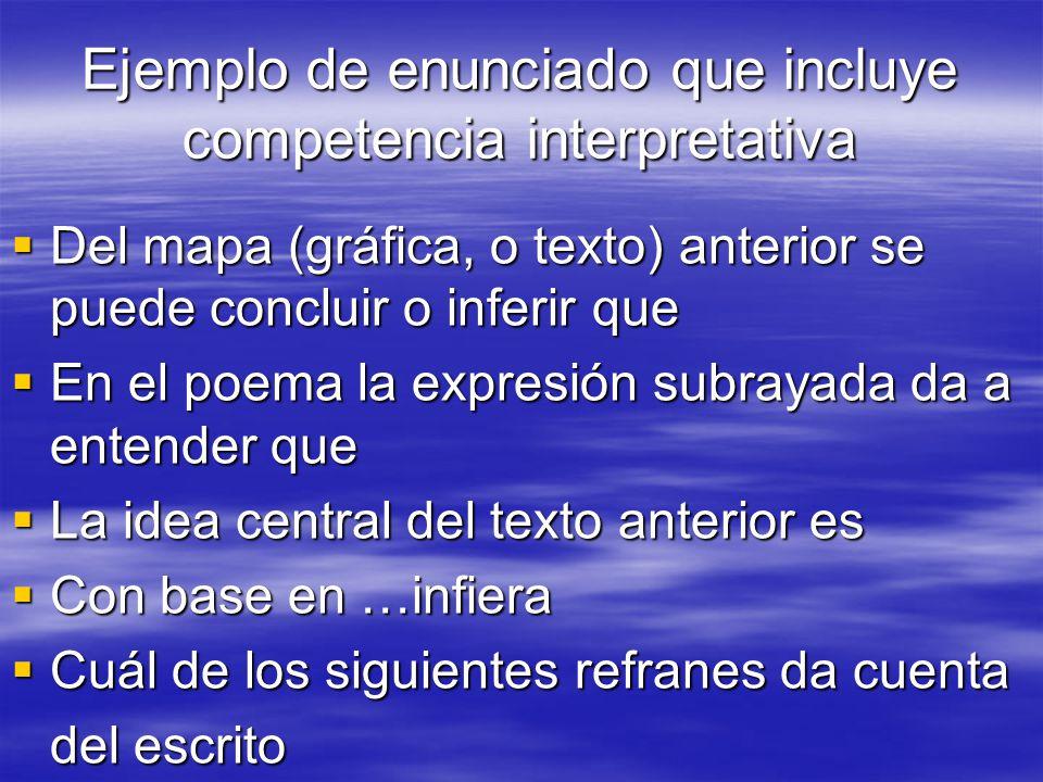 Ejemplo de enunciado que incluye competencia interpretativa Del mapa (gráfica, o texto) anterior se puede concluir o inferir que Del mapa (gráfica, o