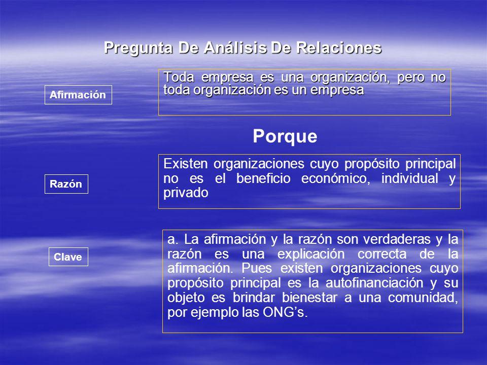 Pregunta De Análisis De Relaciones Toda empresa es una organización, pero no toda organización es un empresa Afirmación Razón Clave Existen organizaci