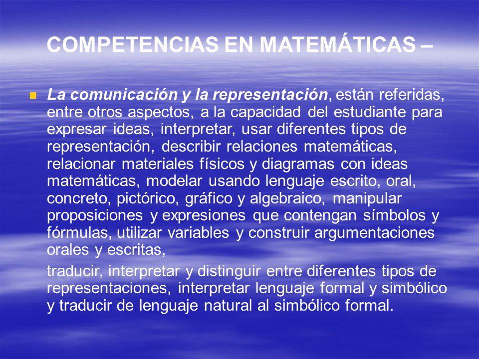 COMPETENCIAS EN MATEMÁTICAS – La comunicación y la representación, están referidas, entre otros aspectos, a la capacidad del estudiante para expresar
