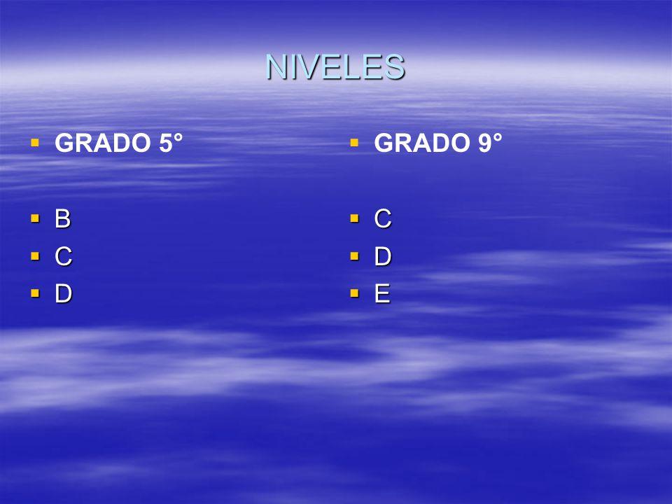 NIVELES GRADO 5° B C D GRADO 9° C D E