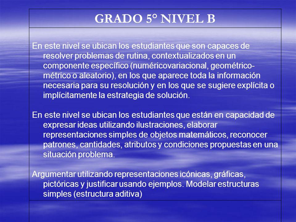 GRADO 5° NIVEL B En este nivel se ubican los estudiantes que son capaces de resolver problemas de rutina, contextualizados en un componente específico