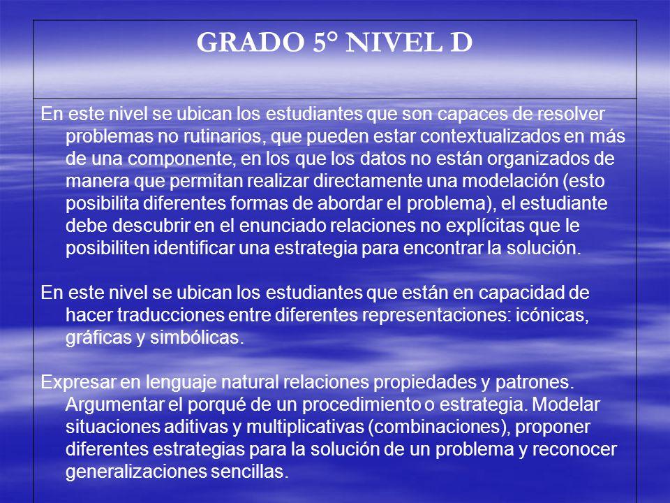 GRADO 5° NIVEL D En este nivel se ubican los estudiantes que son capaces de resolver problemas no rutinarios, que pueden estar contextualizados en más