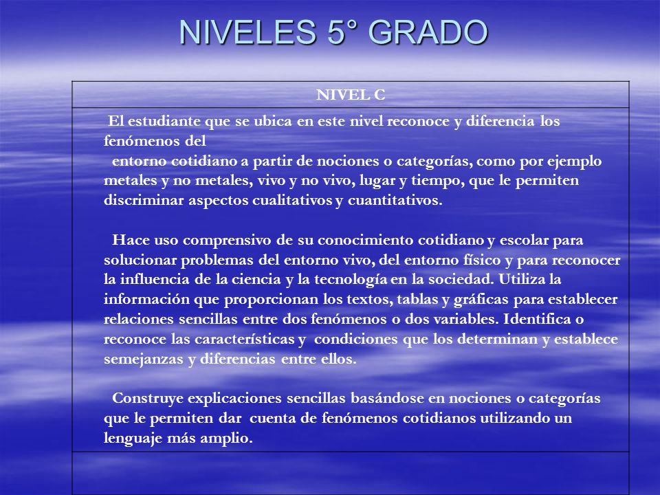 NIVELES 5° GRADO NIVEL C El estudiante que se ubica en este nivel reconoce y diferencia los fenómenos del entorno cotidiano a partir de nociones o cat