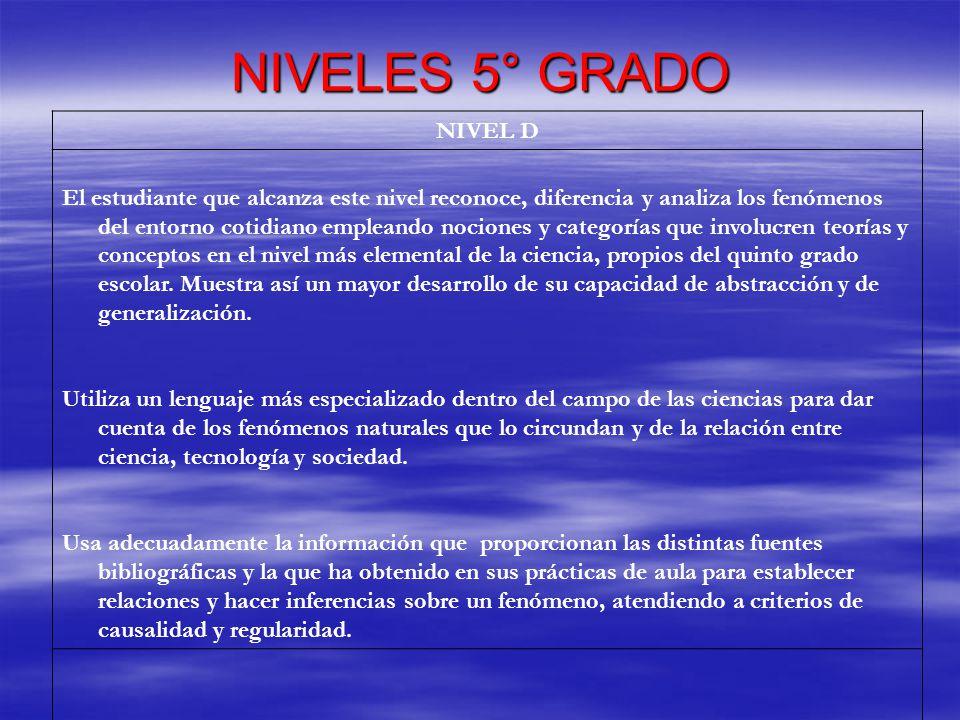 NIVELES 5° GRADO NIVEL D El estudiante que alcanza este nivel reconoce, diferencia y analiza los fenómenos del entorno cotidiano empleando nociones y