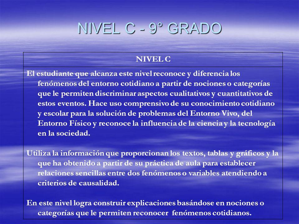 NIVEL C - 9° GRADO NIVEL C El estudiante que alcanza este nivel reconoce y diferencia los fenómenos del entorno cotidiano a partir de nociones o categ