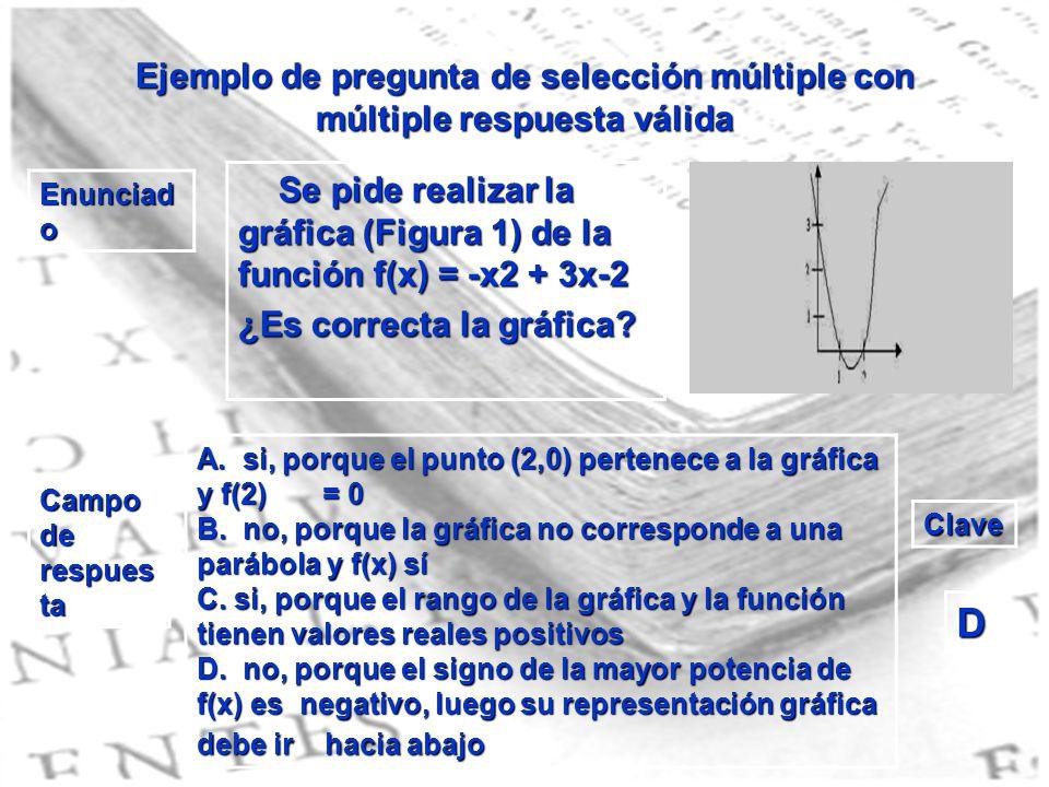 Ejemplo de pregunta de selección múltiple con múltiple respuesta válida Enunciad o Se pide realizar la gráfica (Figura 1) de la función f(x) = -x2 + 3