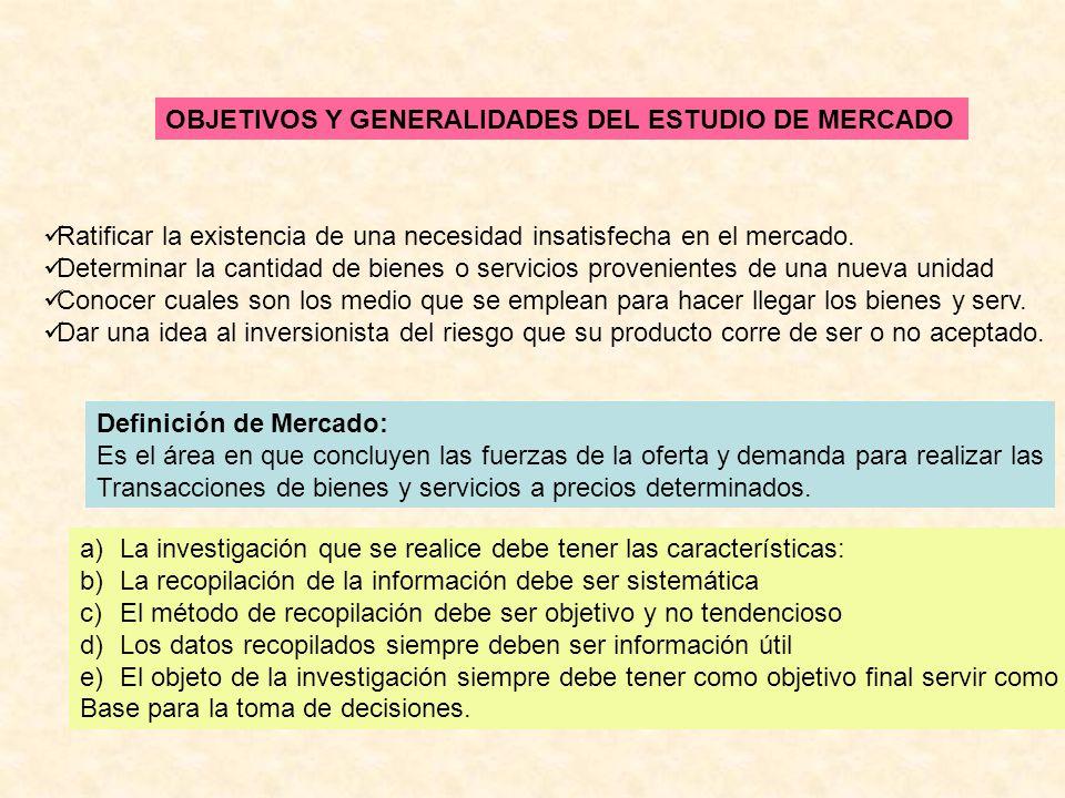 OBJETIVOS Y GENERALIDADES DEL ESTUDIO DE MERCADO Ratificar la existencia de una necesidad insatisfecha en el mercado. Determinar la cantidad de bienes