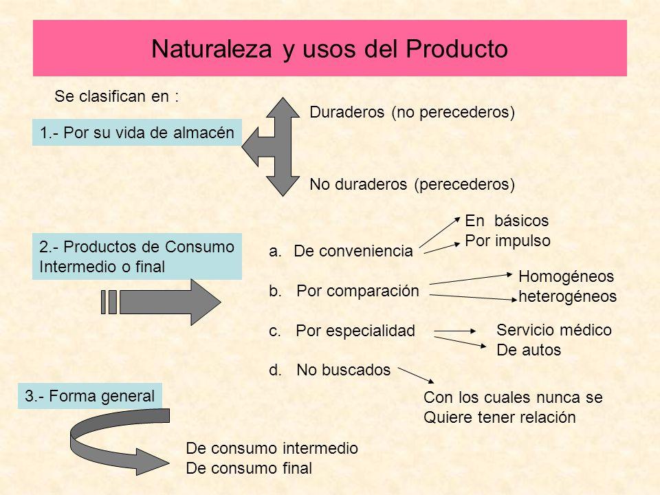 Naturaleza y usos del Producto Se clasifican en : 1.- Por su vida de almacén 2.- Productos de Consumo Intermedio o final Duraderos (no perecederos) No