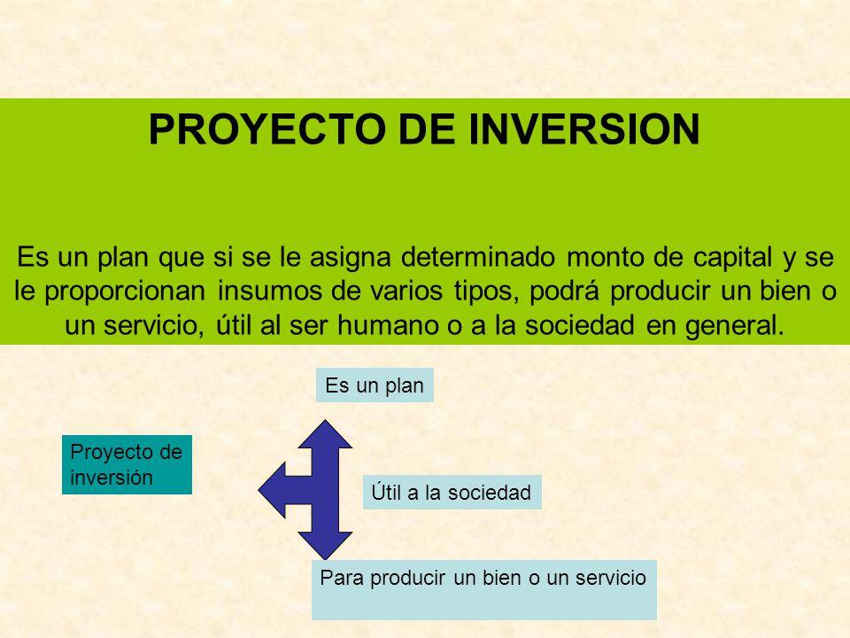 PROYECTO DE INVERSION Es un plan que si se le asigna determinado monto de capital y se le proporcionan insumos de varios tipos, podrá producir un bien