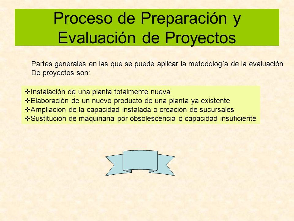 Proceso de Preparación y Evaluación de Proyectos Partes generales en las que se puede aplicar la metodología de la evaluación De proyectos son: Instal