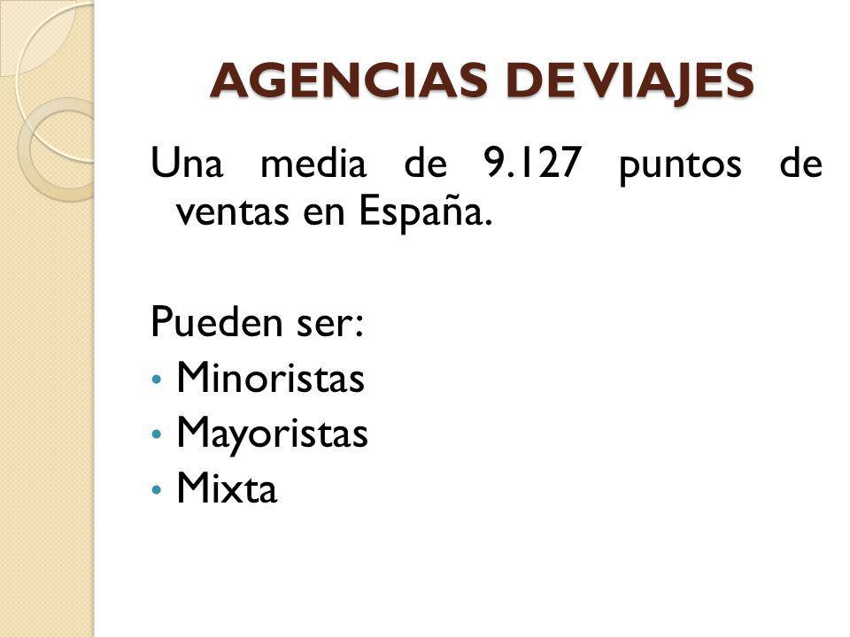 AGENCIAS DE VIAJES Una media de 9.127 puntos de ventas en España. Pueden ser: Minoristas Mayoristas Mixta