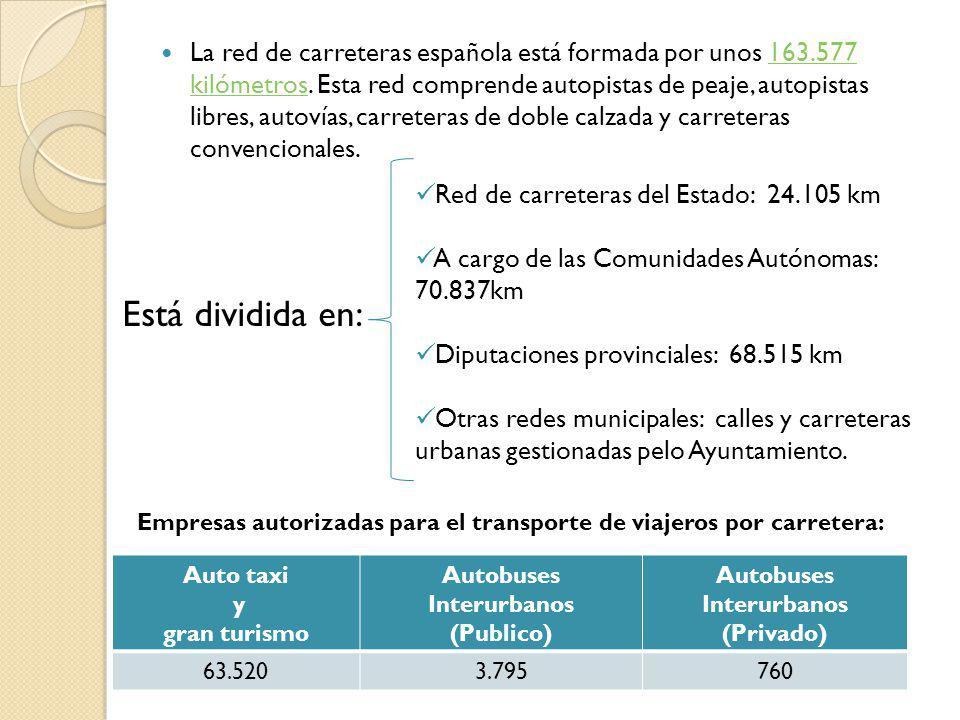 La red de carreteras española está formada por unos 163.577 kilómetros. Esta red comprende autopistas de peaje, autopistas libres, autovías, carretera