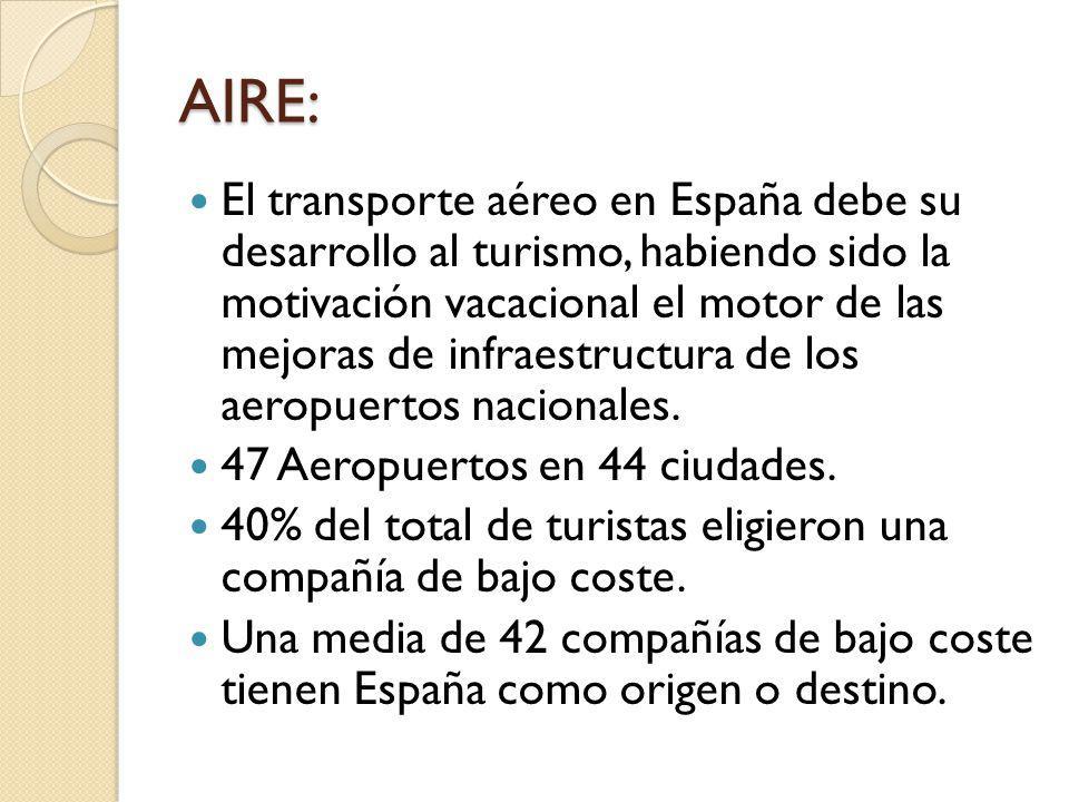 AIRE: El transporte aéreo en España debe su desarrollo al turismo, habiendo sido la motivación vacacional el motor de las mejoras de infraestructura d