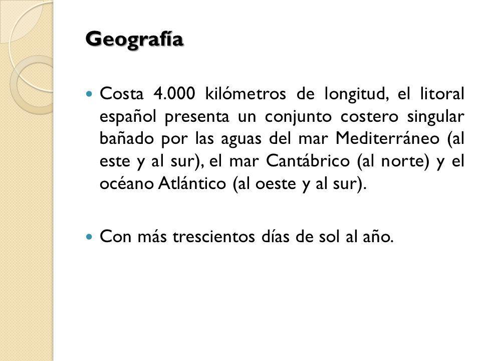 Geografía Costa 4.000 kilómetros de longitud, el litoral español presenta un conjunto costero singular bañado por las aguas del mar Mediterráneo (al e