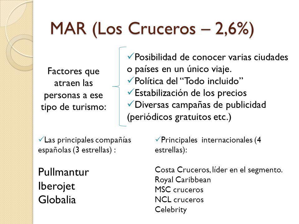 MAR (Los Cruceros – 2,6%) Factores que atraen las personas a ese tipo de turismo: Posibilidad de conocer varias ciudades o países en un único viaje. P