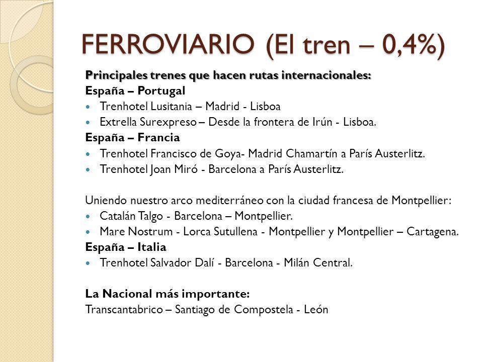 FERROVIARIO (El tren – 0,4%) Principales trenes que hacen rutas internacionales: España – Portugal Trenhotel Lusitania – Madrid - Lisboa Extrella Sure