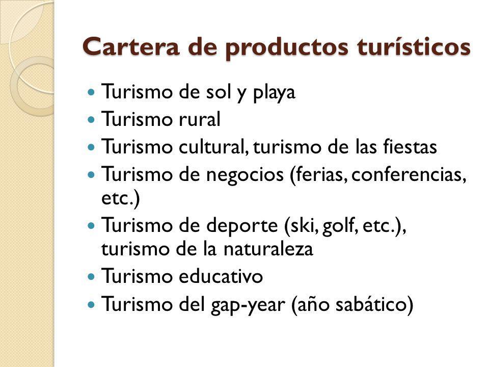 Cartera de productos turísticos Turismo de sol y playa Turismo rural Turismo cultural, turismo de las fiestas Turismo de negocios (ferias, conferencia