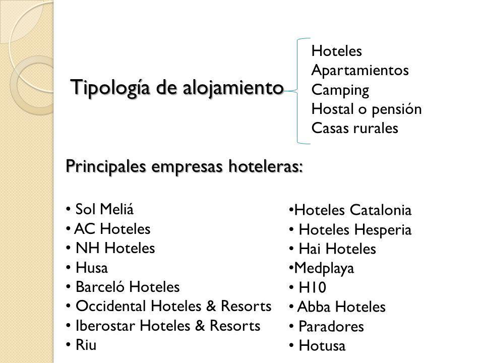 Tipología de alojamiento Hoteles Apartamientos Camping Hostal o pensión Casas rurales Principales empresas hoteleras: Sol Meliá AC Hoteles NH Hoteles