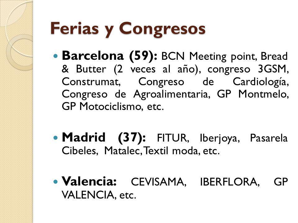 Ferias y Congresos Barcelona (59): BCN Meeting point, Bread & Butter (2 veces al año), congreso 3GSM, Construmat, Congreso de Cardiología, Congreso de