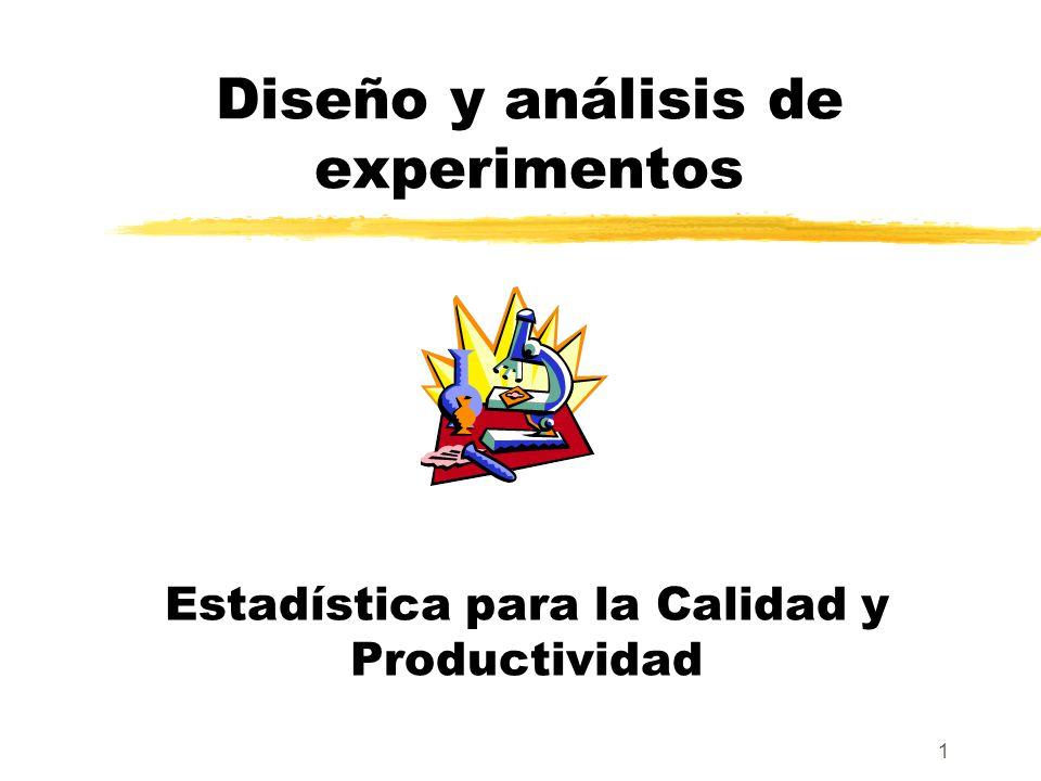 1 Diseño y análisis de experimentos Estadística para la Calidad y Productividad