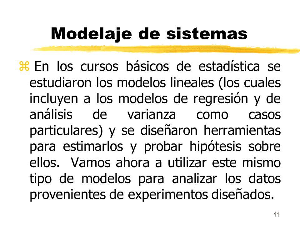11 Modelaje de sistemas z En los cursos básicos de estadística se estudiaron los modelos lineales (los cuales incluyen a los modelos de regresión y de