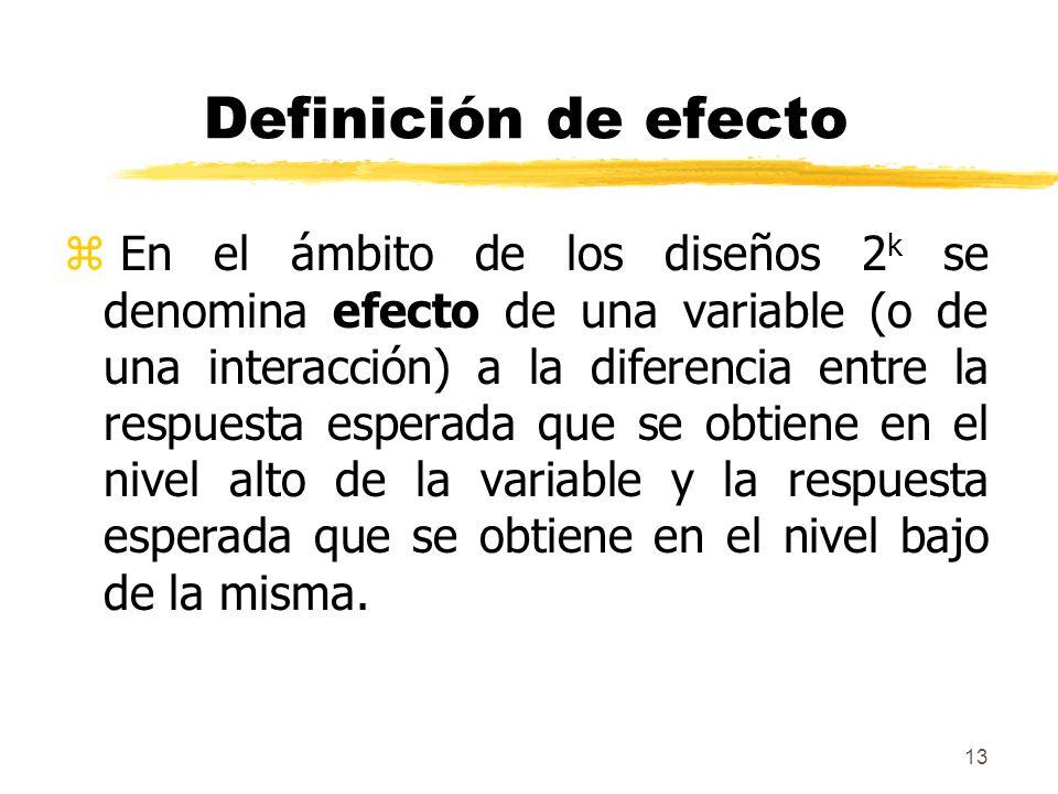 13 Definición de efecto z En el ámbito de los diseños 2 k se denomina efecto de una variable (o de una interacción) a la diferencia entre la respuesta