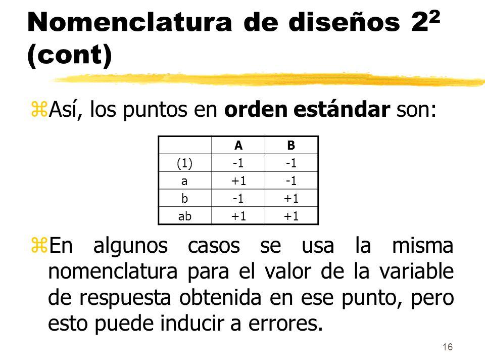 16 Nomenclatura de diseños 2 2 (cont) zAsí, los puntos en orden estándar son: zEn algunos casos se usa la misma nomenclatura para el valor de la varia