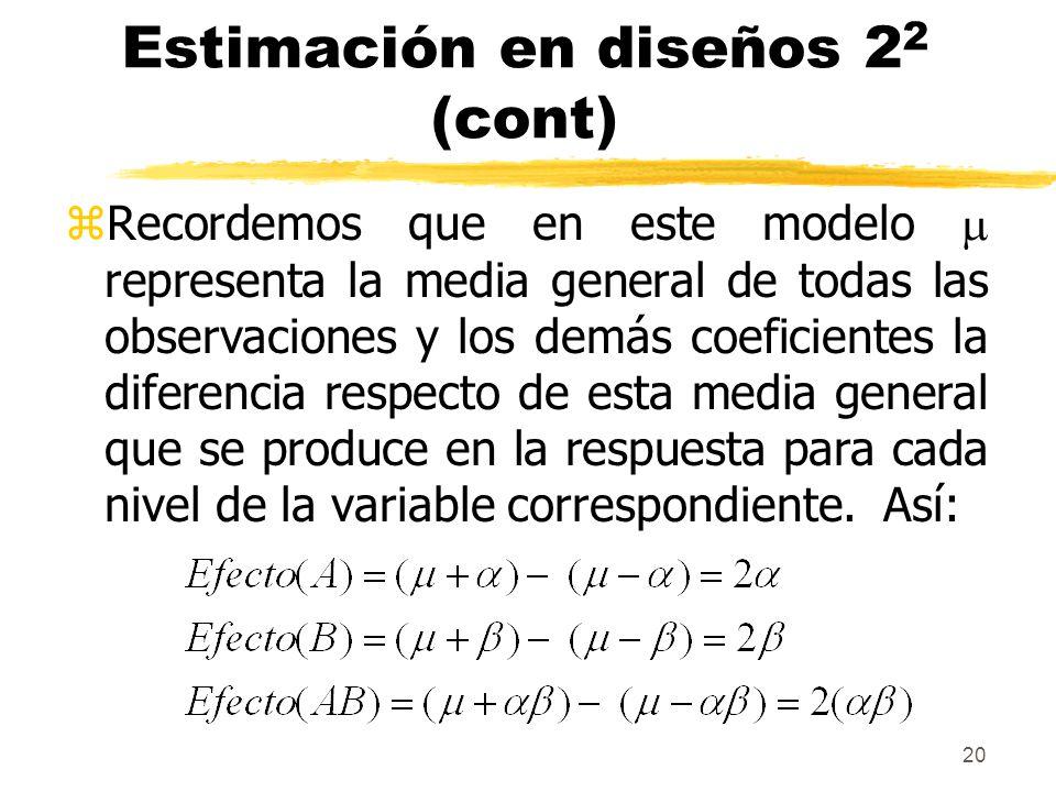 20 Estimación en diseños 2 2 (cont) Recordemos que en este modelo representa la media general de todas las observaciones y los demás coeficientes la d