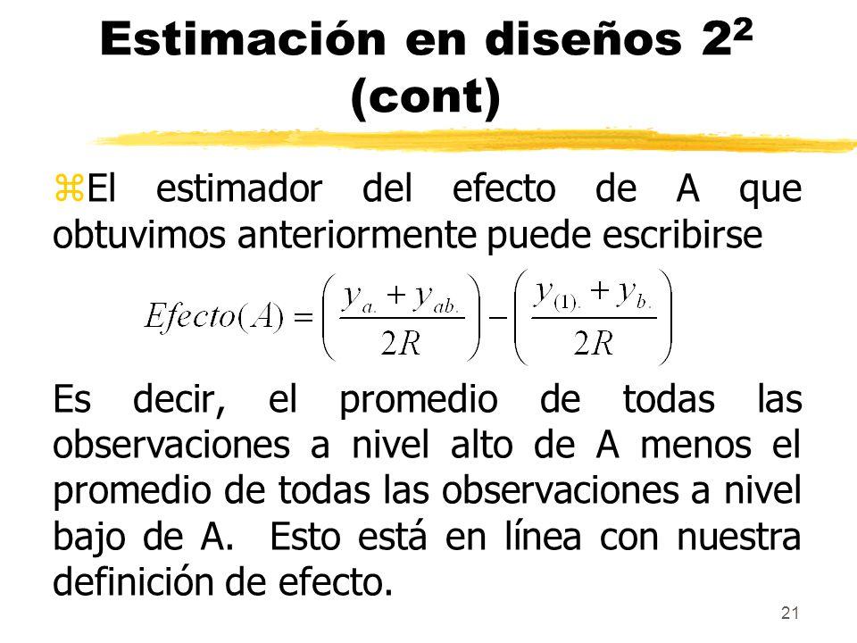 21 Estimación en diseños 2 2 (cont) zEl estimador del efecto de A que obtuvimos anteriormente puede escribirse Es decir, el promedio de todas las obse