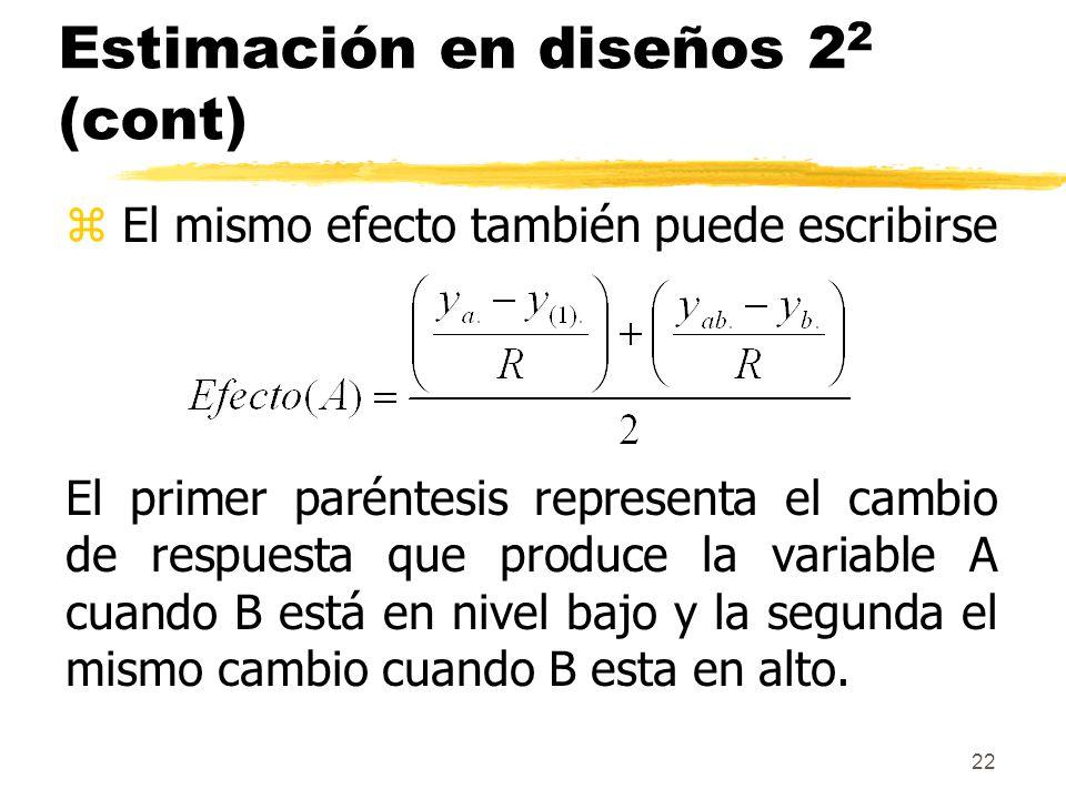 22 Estimación en diseños 2 2 (cont) z El mismo efecto también puede escribirse El primer paréntesis representa el cambio de respuesta que produce la v