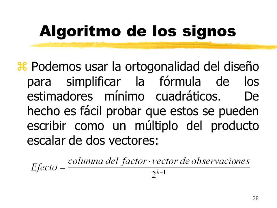28 Algoritmo de los signos z Podemos usar la ortogonalidad del diseño para simplificar la fórmula de los estimadores mínimo cuadráticos. De hecho es f