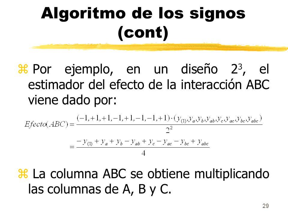 29 Algoritmo de los signos (cont) z Por ejemplo, en un diseño 2 3, el estimador del efecto de la interacción ABC viene dado por: z La columna ABC se o
