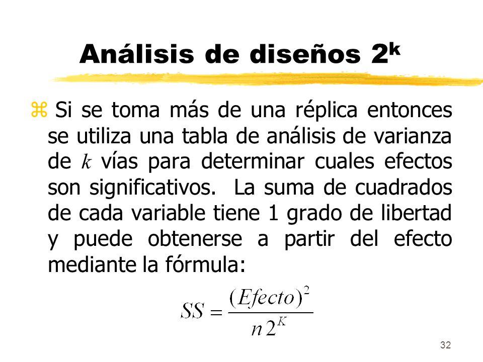 32 Análisis de diseños 2 k Si se toma más de una réplica entonces se utiliza una tabla de análisis de varianza de k vías para determinar cuales efecto