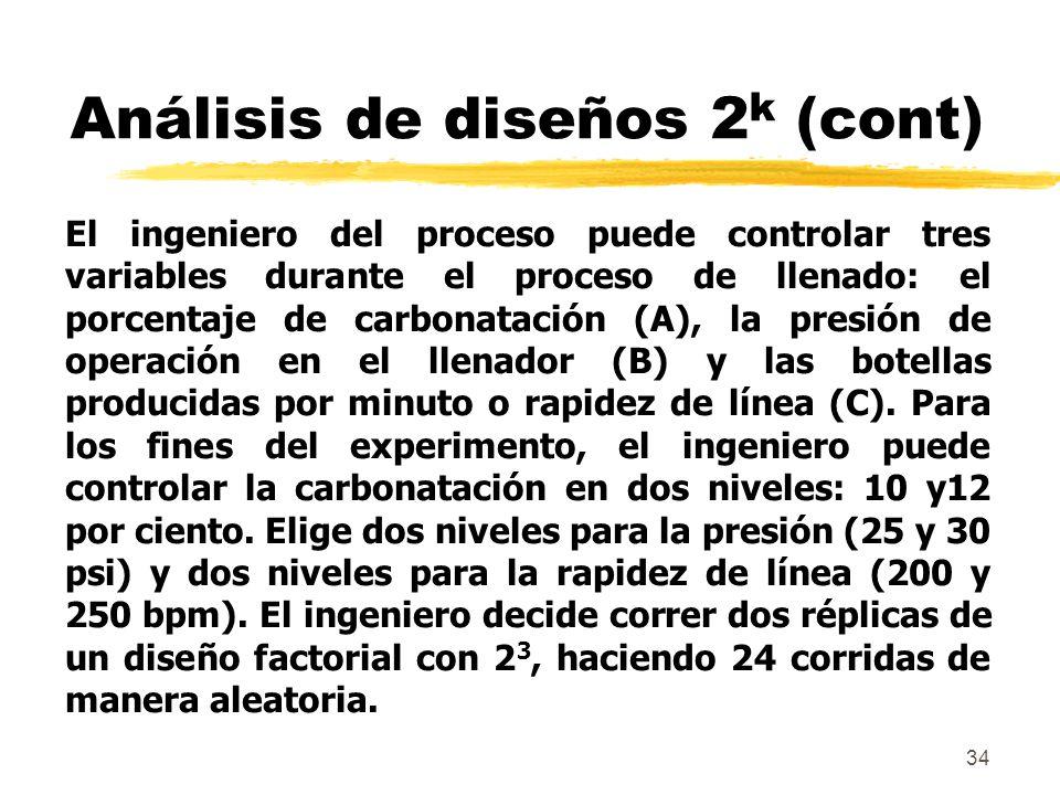 34 Análisis de diseños 2 k (cont) El ingeniero del proceso puede controlar tres variables durante el proceso de llenado: el porcentaje de carbonatació