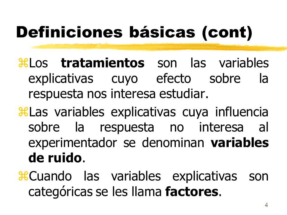 4 Definiciones básicas (cont) zLos tratamientos son las variables explicativas cuyo efecto sobre la respuesta nos interesa estudiar. zLas variables ex