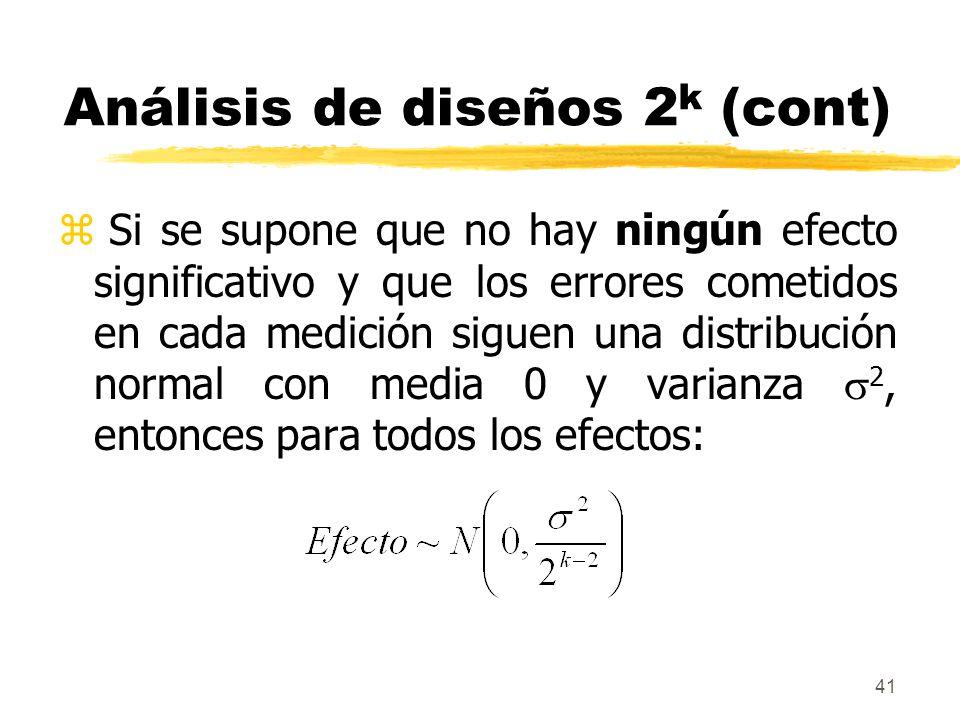 41 Análisis de diseños 2 k (cont) Si se supone que no hay ningún efecto significativo y que los errores cometidos en cada medición siguen una distribu