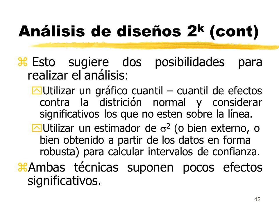 42 Análisis de diseños 2 k (cont) z Esto sugiere dos posibilidades para realizar el análisis: yUtilizar un gráfico cuantil – cuantil de efectos contra