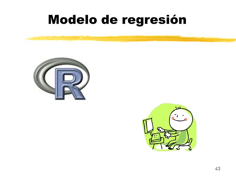 43 Modelo de regresión