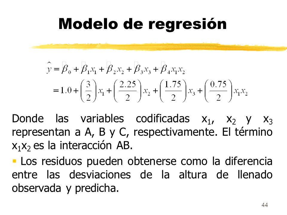 44 Modelo de regresión Donde las variables codificadas x 1, x 2 y x 3 representan a A, B y C, respectivamente. El término x 1 x 2 es la interacción AB